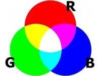 RGB Technet iDnes NYV628ed6_profimedia_0255164530RGBok